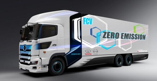Testy wodorowej ciężarówki Toyoty i Hino w 2022 roku